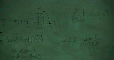 formulae : Animation of zoom in towards mathematical equations and calculations handwritten in black chalk moving on a dark green chalkboard background