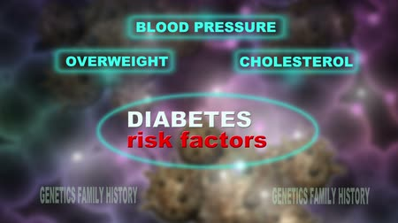 heart failure : animation- concept of diabetes risk factor