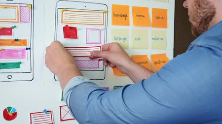 UX-Designer macht Usability-Tests am Whiteboard Videos