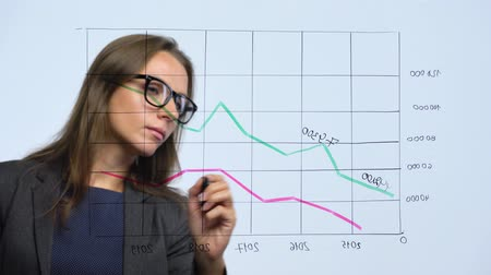 marker : Woman draws various growth charts, calculating prospects for success in a modern glass office Stock Footage