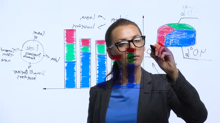 solução : Woman draws various growth charts, calculating prospects for success in a modern glass office Vídeos