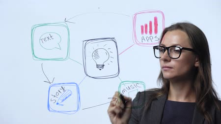 seçenekleri : Woman draws various growth charts, calculating prospects for success in a modern glass office Stok Video
