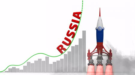 индикатор : The graph of Russia success