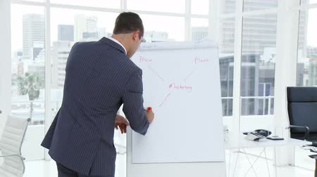 um : Attractive young businessman writing a business plan on a whiteboard in a meeting. Footage in high definition