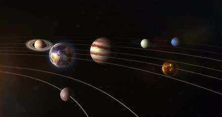 astroloji : Solar system with sun and planets in space