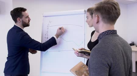 praca zespołowa : Young professional team is working on project in modern office. Experienced employee is drawing graph on board, interacting with colleagues in company. Three people are in intensive work process, bearded man is writing schedule on whiteboard with marker,  Wideo
