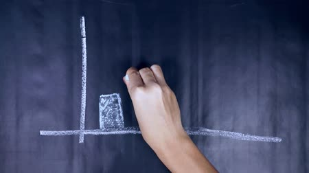 tempo : Time lapse of woman hand drawing financial chart on blackboard