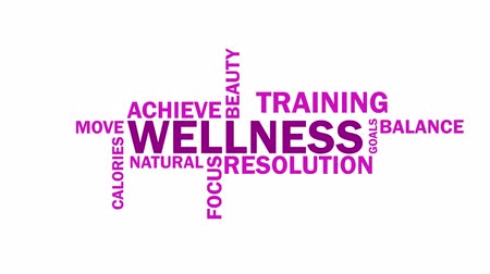 Wellness word cloud animation, isolated on white background. Kinetic typography in 4k resolution