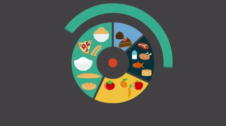 infografik : Food infographic, Animation Design, HD 1080 Stok Video
