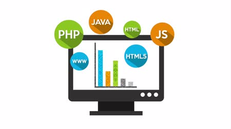 java : programming language with desktop ,hd video animation