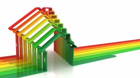 classify : Energy efficiency rating graph